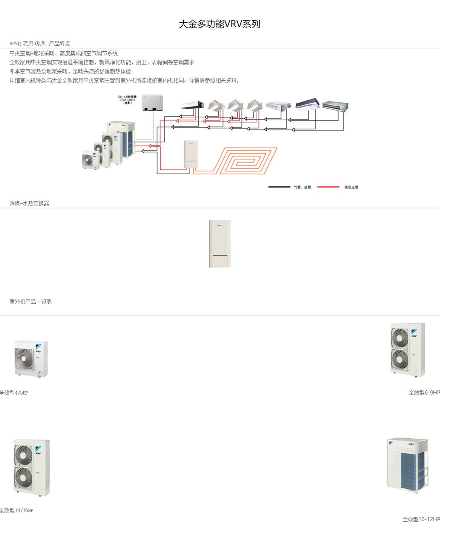 大金家用中央空调VRV 系列1.png